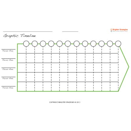 A graphic timeline template Brighter Strategies uses to help clients identify when they want different changes to occur.