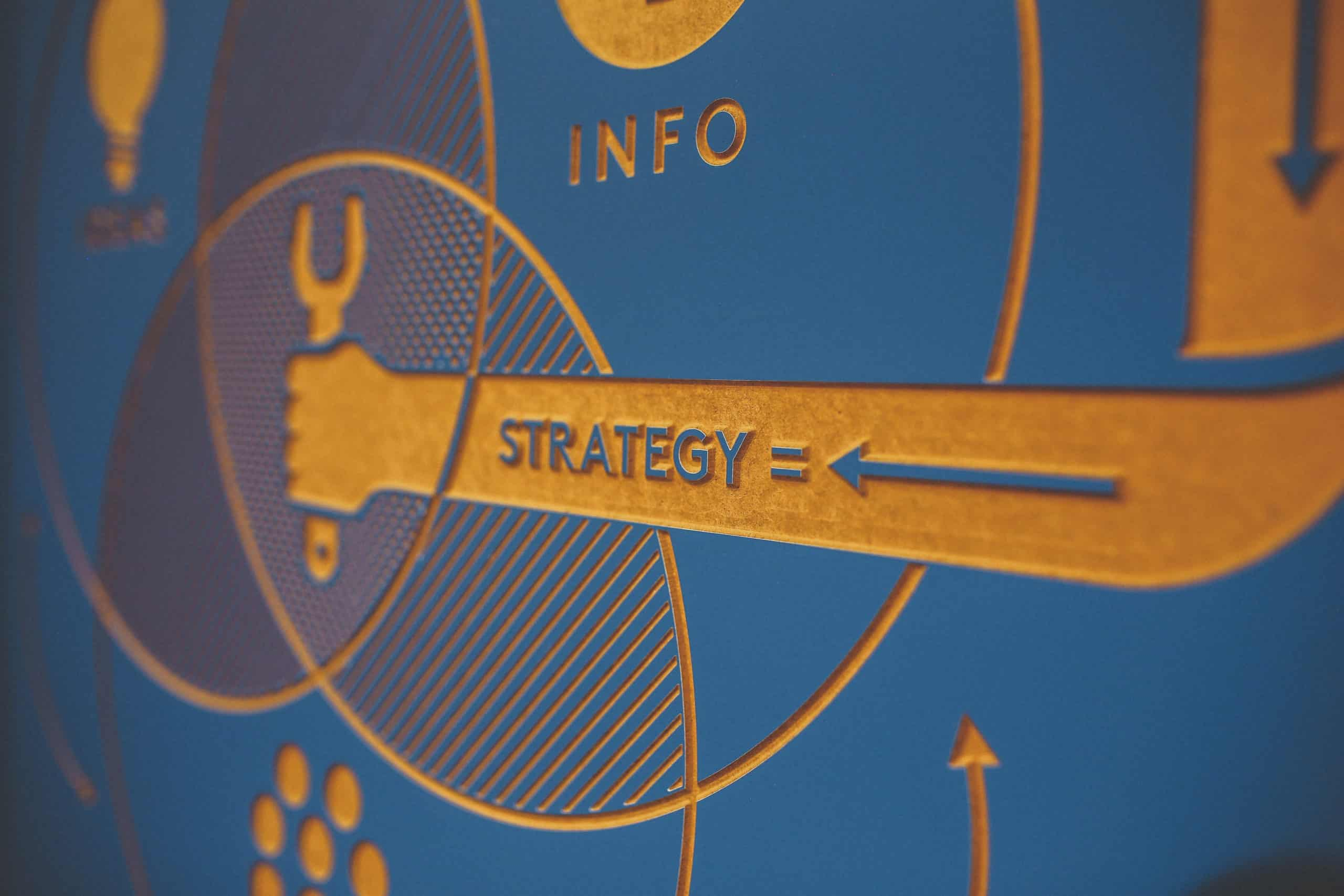 An infographic showing marketing strategy concepts.